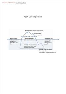 ABBA Listening Model