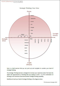 Strategic Thinking Tool